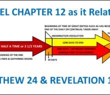 DANIEL 12, MATTHEW 24 & REVELATION 11-12
